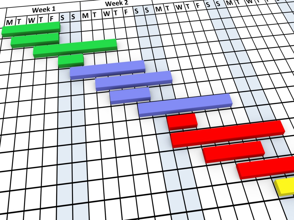 diagrama de gantt ventajas y desventajas
