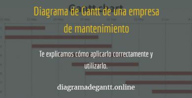 cronograma gantt para mantenimiento de empresas